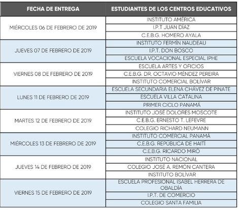 Calendario Escolar Universidad De Panama 2019.Ifarhu Critica